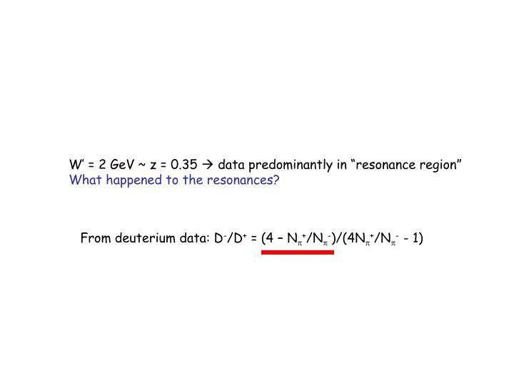 W' = 2 GeV ~ z = 0.35