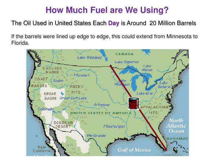 How Much Fuel are We Using?
