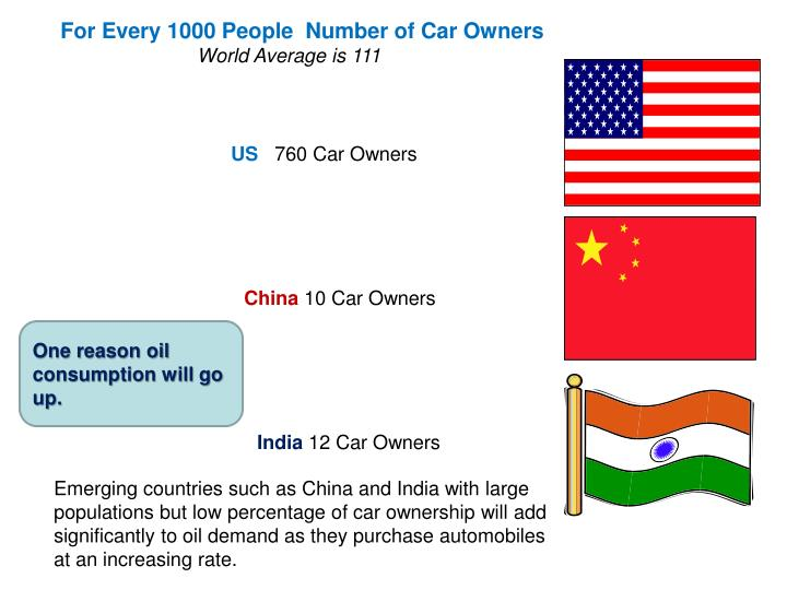 For Every 1000 People  Number of Car Owners