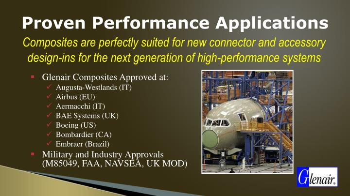 Proven Performance Applications