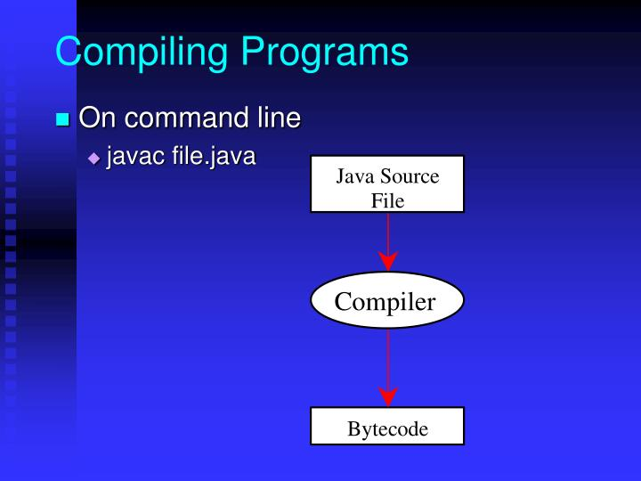 Compiling Programs