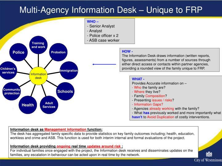 Multi-Agency Information Desk – Unique to FRP