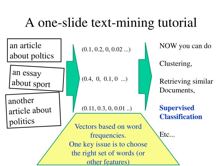 A one-slide text-mining tutorial