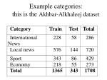 example categories this is the akhbar alkhaleej dataset
