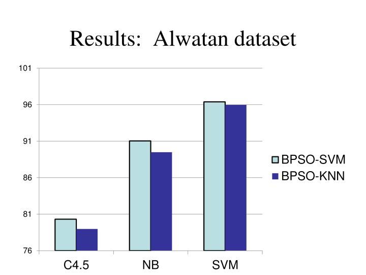 Results:  Alwatan dataset