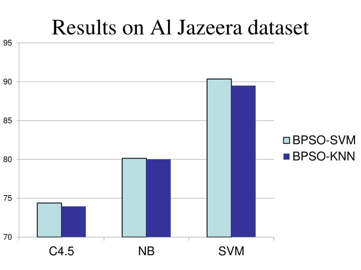 Results on Al Jazeera dataset