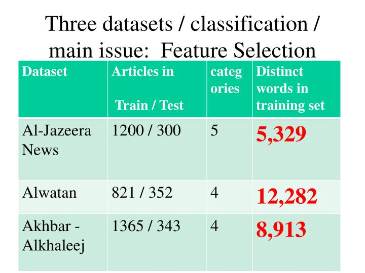 Three datasets / classification /