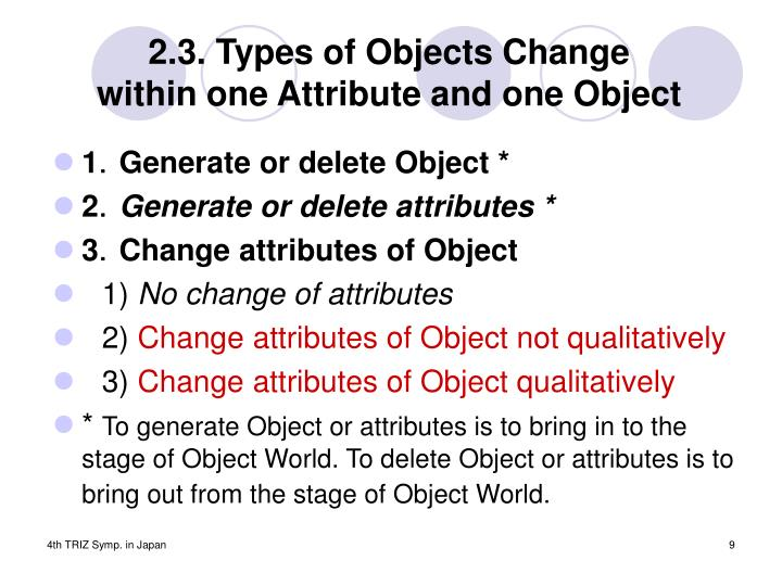 2.3. Types of Objects Change