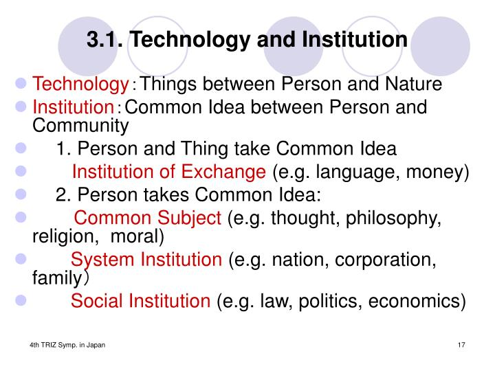 3.1. Technology and Institution