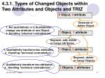 4 3 1 types of changed objects within two attributes and objects and triz