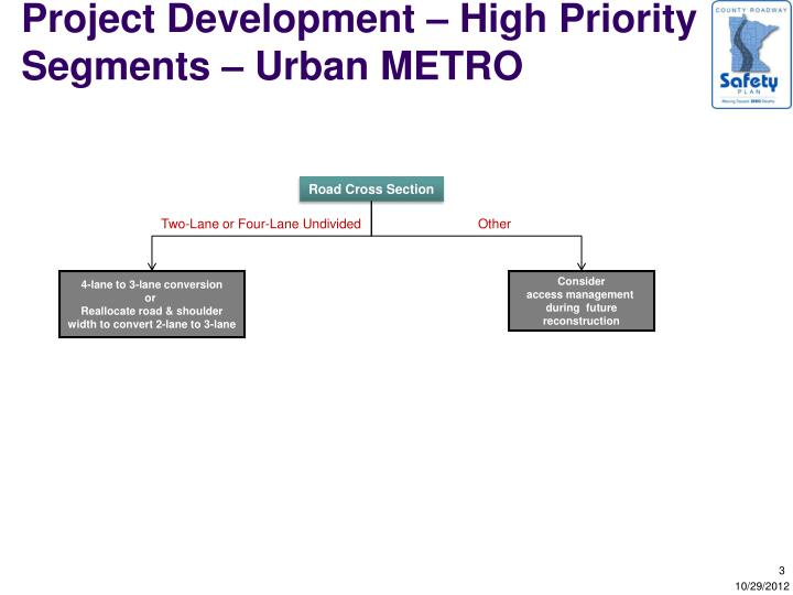 Project development high priority segments urban metro