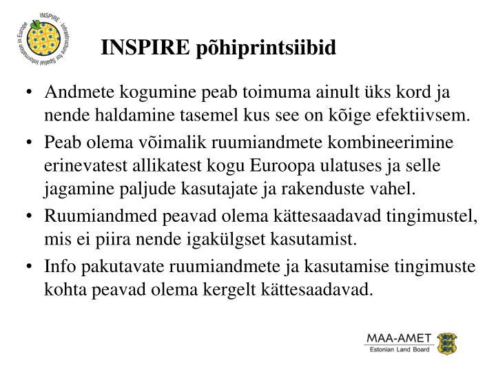 INSPIRE põhiprintsiibid