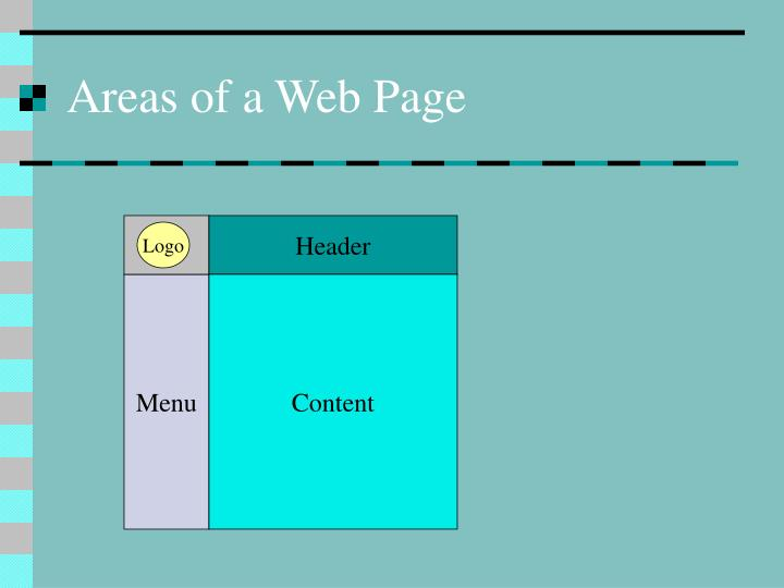 Areas of a Web Page
