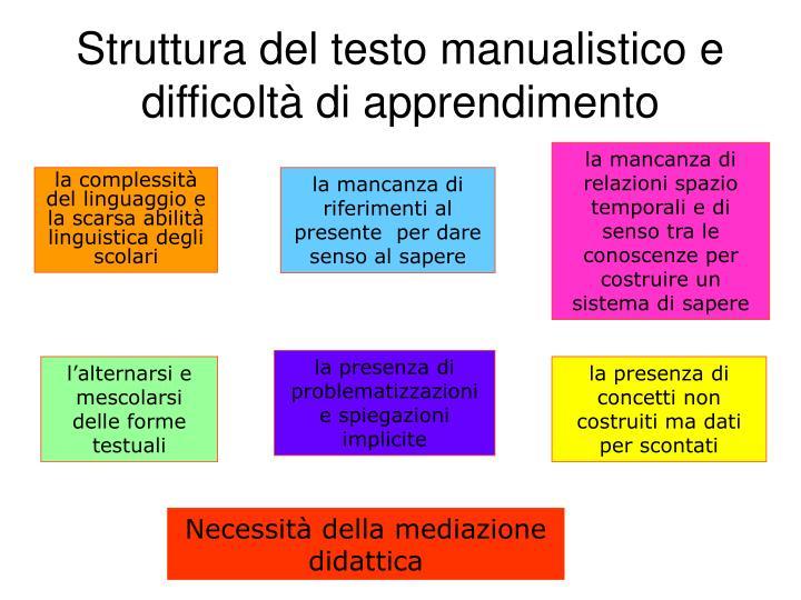 Struttura del testo manualistico e difficoltà di apprendimento