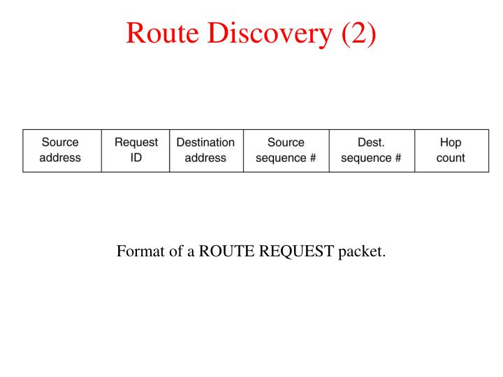 Route Discovery (2)