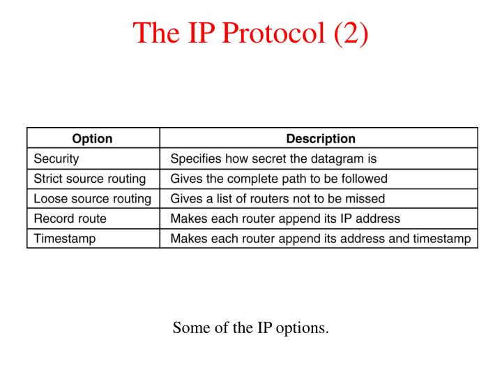 The IP Protocol (2)