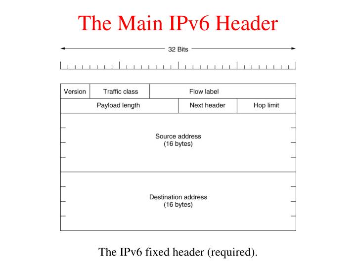 The Main IPv6 Header