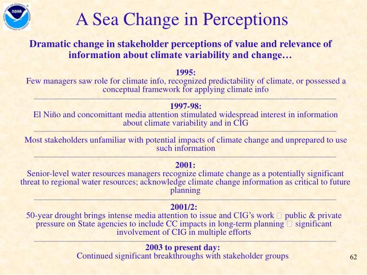 A Sea Change in Perceptions