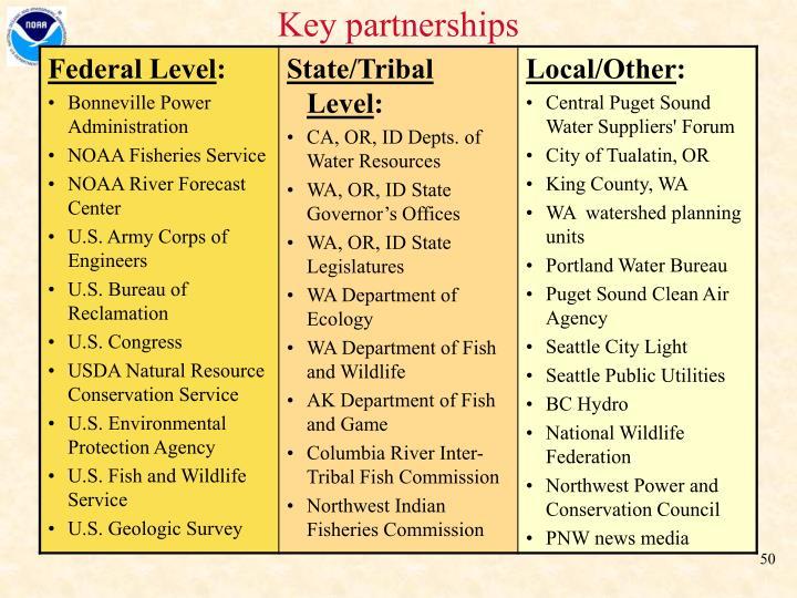 Key partnerships