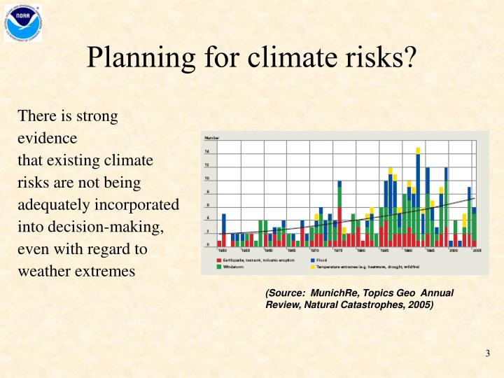 Planning for climate risks