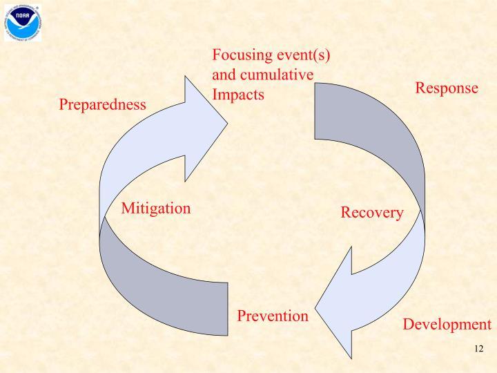 Focusing event(s) and cumulative Impacts