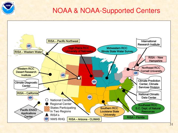 NOAA & NOAA-Supported Centers