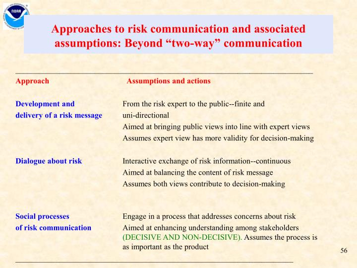 "Approaches to risk communication and associated assumptions: Beyond ""two-way"" communication"