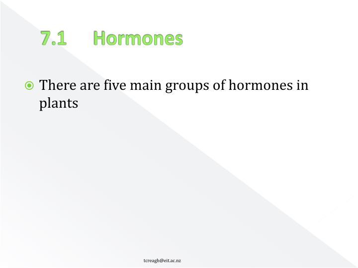 7.1Hormones