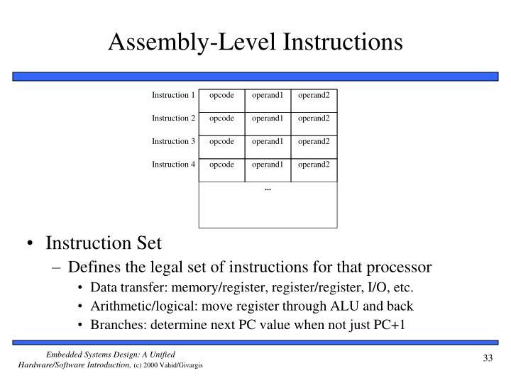 Instruction 1