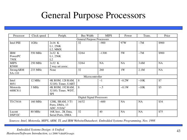 General Purpose Processors