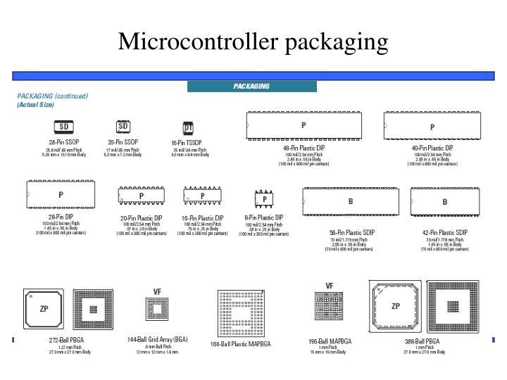 Microcontroller packaging