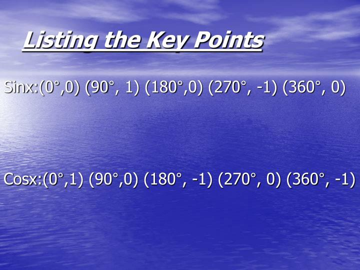 Listing the Key Points