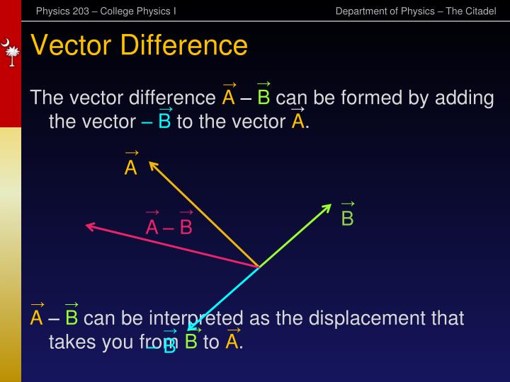 Vector Difference