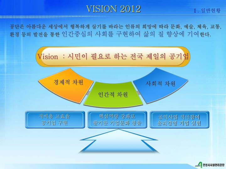 VISION 2012