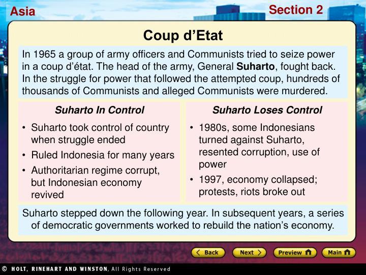 Suharto In Control