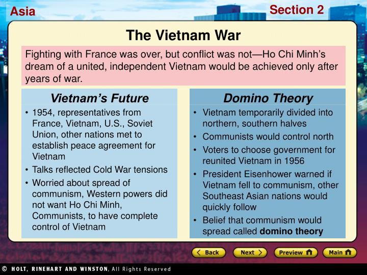 Vietnam's Future