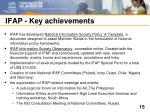 ifap key achievements