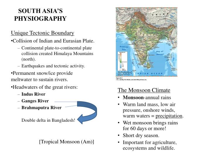 SOUTH ASIA'S PHYSIOGRAPHY