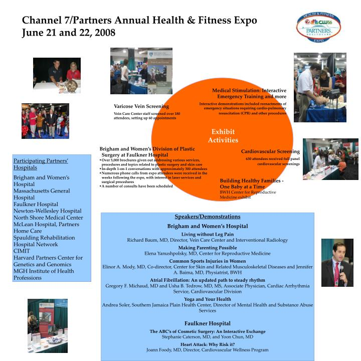 Channel 7/Partners Annual Health & Fitness Expo