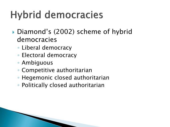 Hybrid democracies