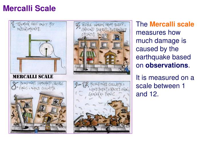 Mercalli Scale