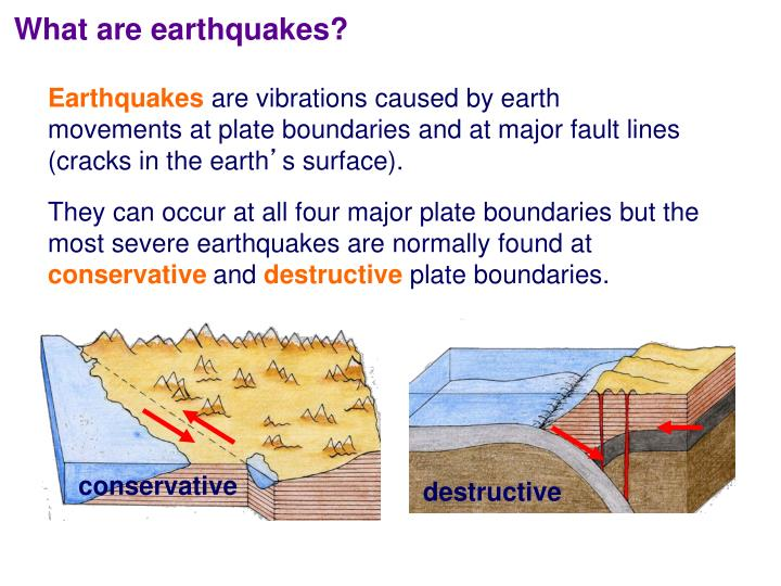 They can occur at all four major plate boundaries but the most severe earthquakes are normally found at