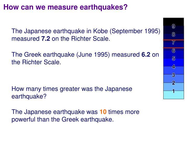 The Japanese earthquake in Kobe (September 1995) measured