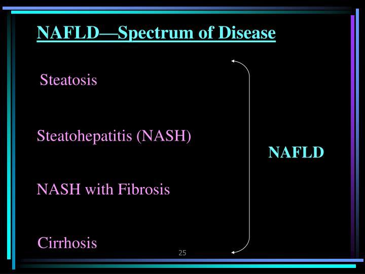 NAFLD—Spectrum of Disease