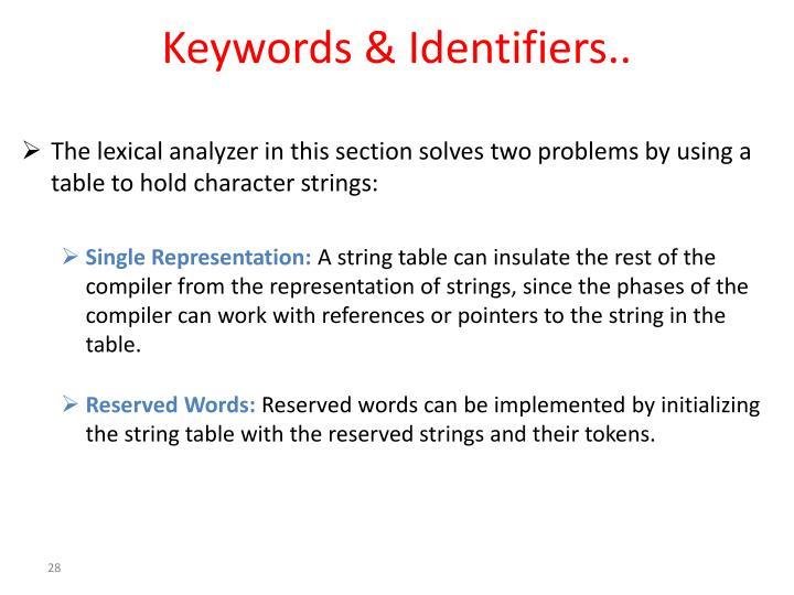 Keywords & Identifiers..