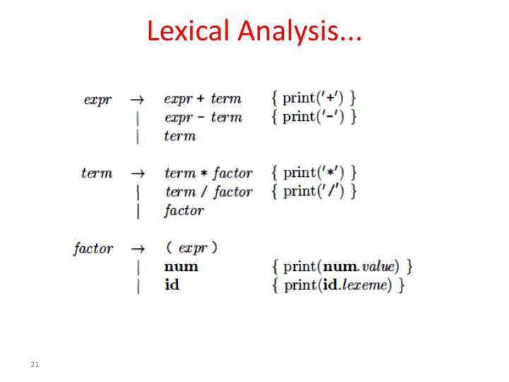Lexical Analysis...
