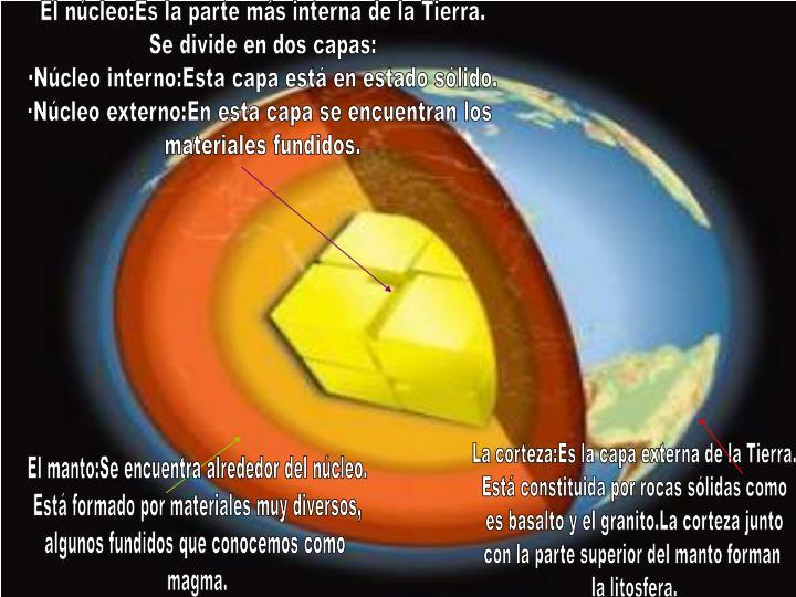 El núcleo:Es la parte más interna de la Tierra.