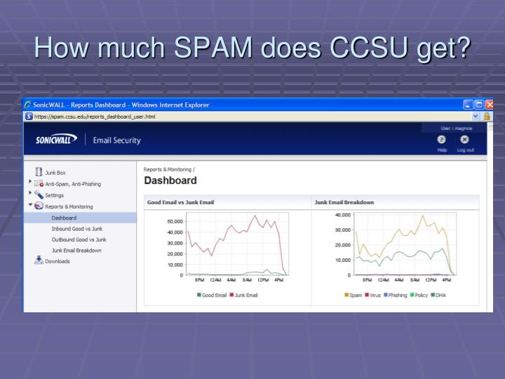 How much SPAM does CCSU get?