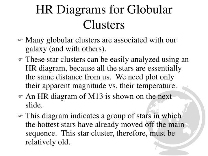 HR Diagrams for Globular Clusters