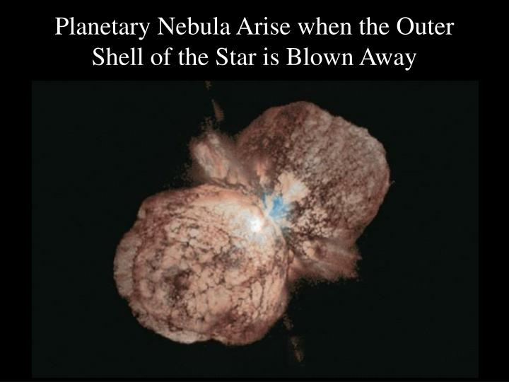 Planetary Nebula Arise when the Outer Shell of the Star is Blown Away